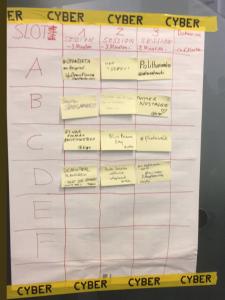 Sessionplan Minibarcamp